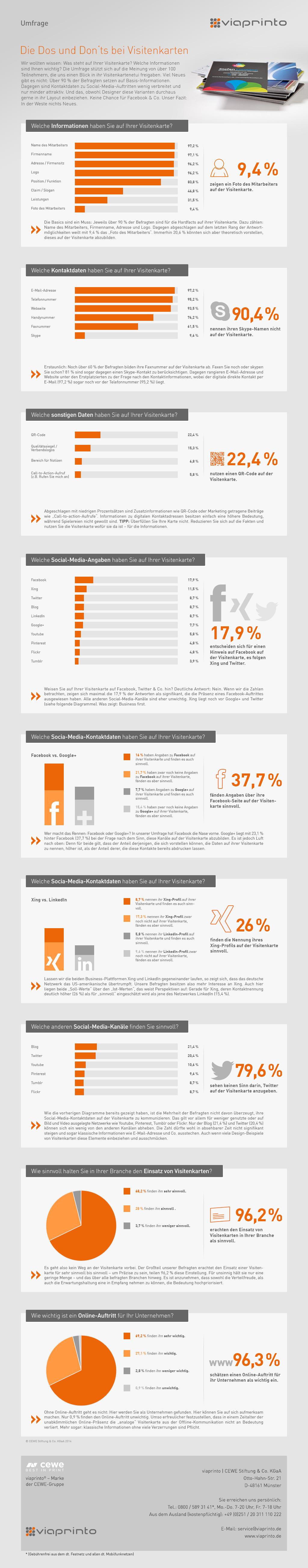 infografik_visitenkarten
