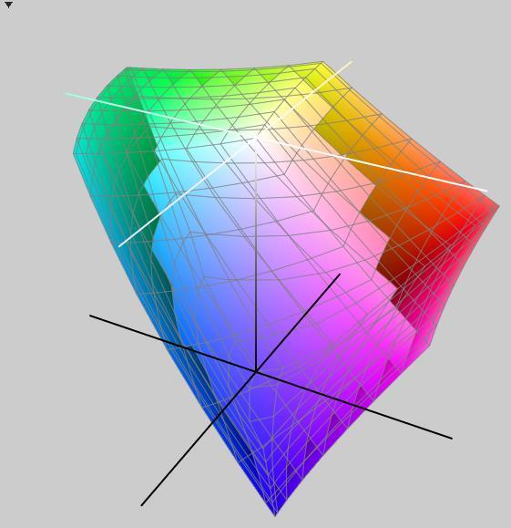 Farbraum_dreidimensional