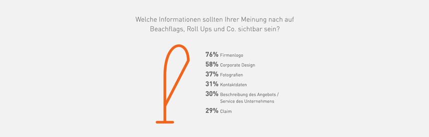 Infos-auf-Werbetechnik-Umfrage © viaprinto