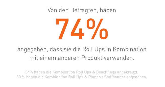 Kombination Werbetechnik Umfrage ©viaprinto