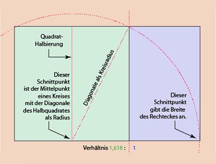 serie_designrichtlinien_fibonacciverhält_©viaprinto