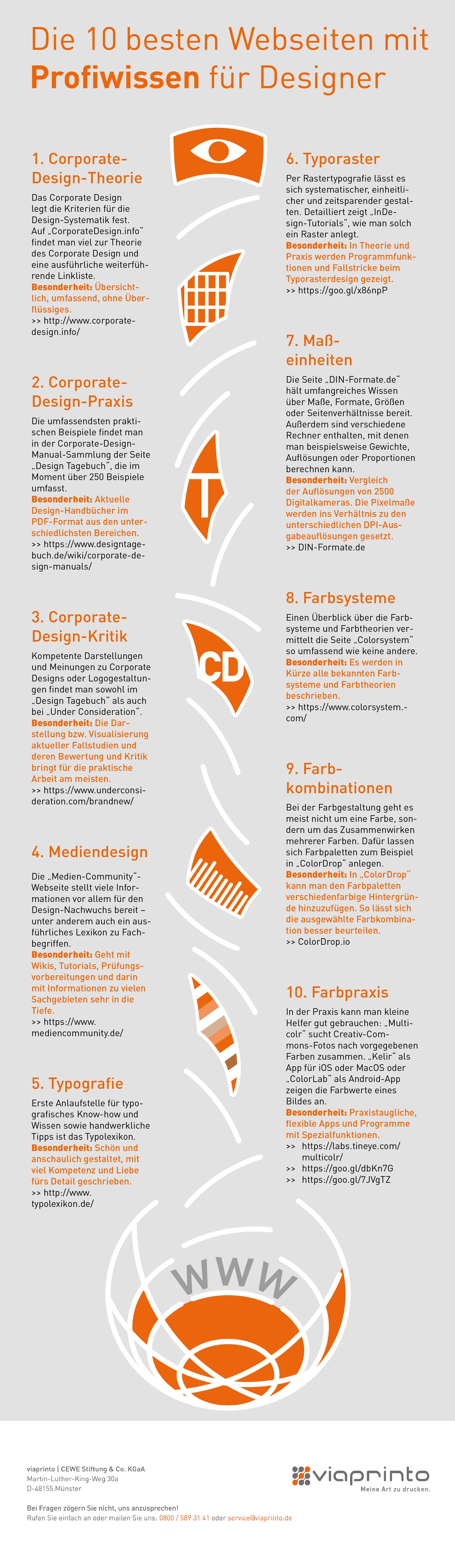 Know-how aus dem Web: Kostenloses Profi-Wissen für Mediendesigner ...