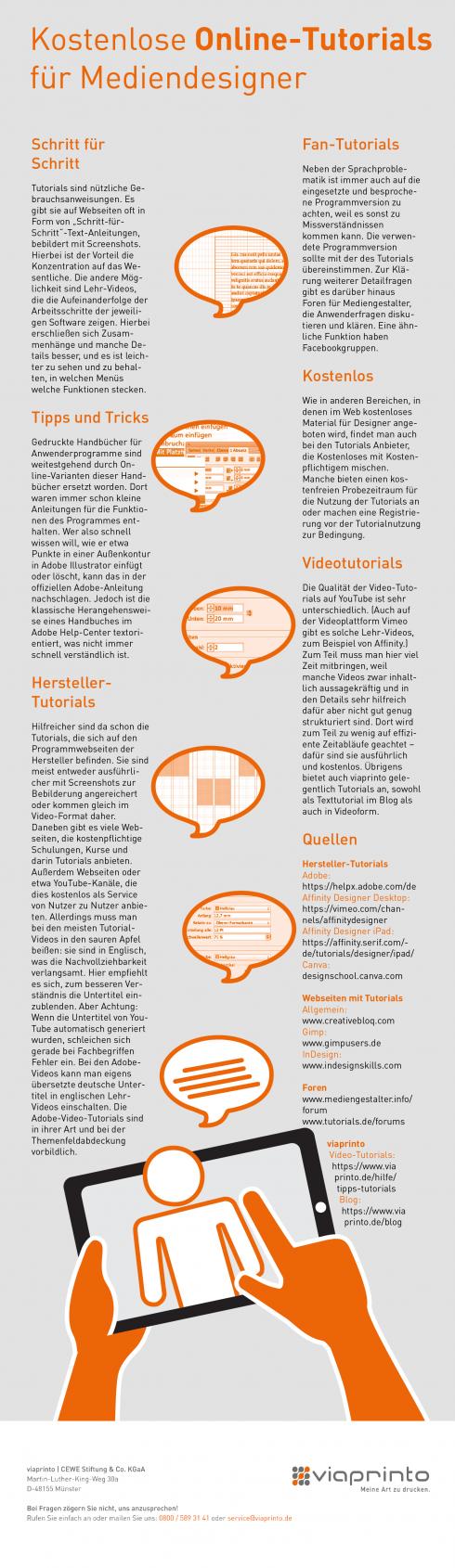 Online-Tutorials für Mediendesigner