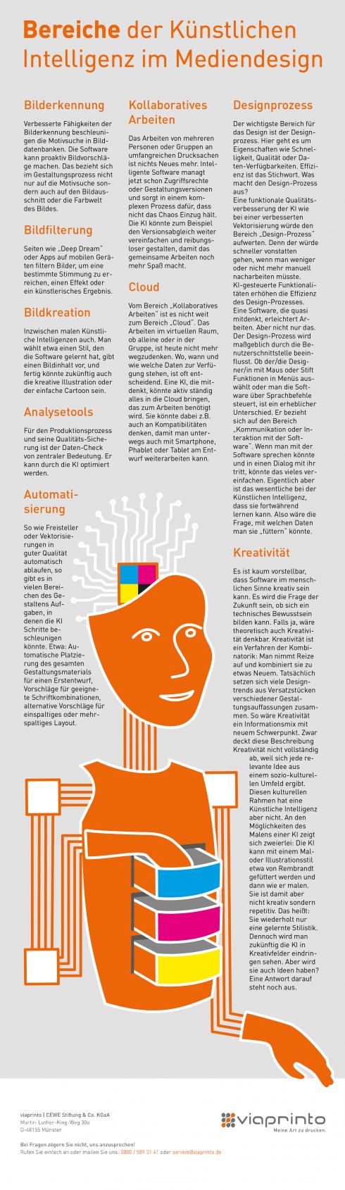 """Infografik zu """"Anwendungsgebiete Künstlicher Intelligenz"""""""