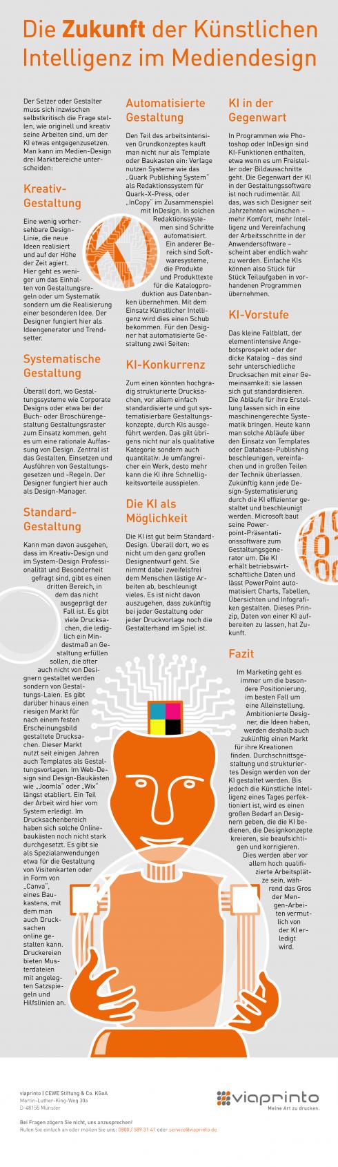 Infografik zur Zukunft der KI im Medien-Design