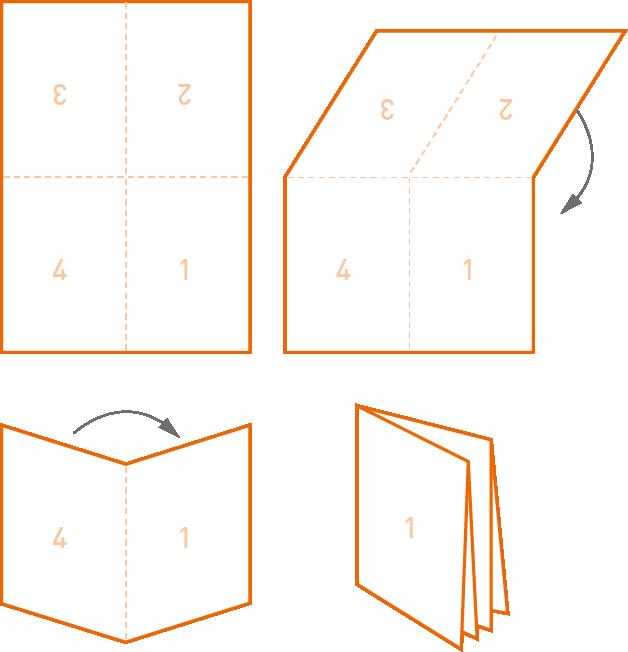 Grafik_Kreuzbruchfalz