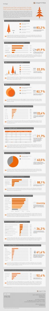 infografik_weihnachtspost_blog